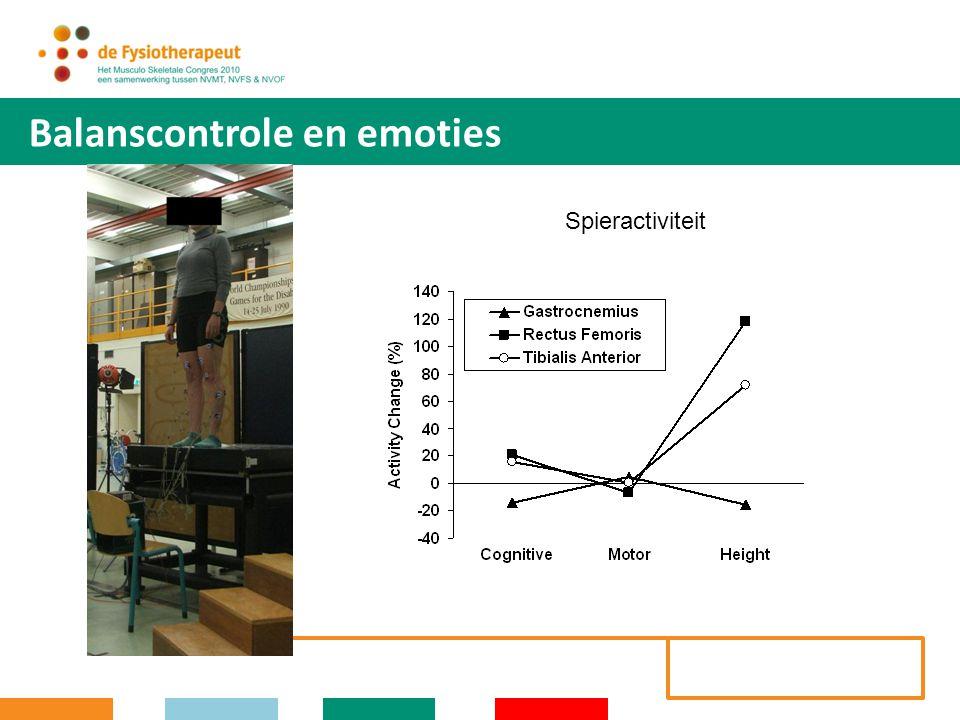 Balansverstoringen bij psychopathologie Subklinische balansproblematiek bij kinderen: Gilles-de-la-Tourette syndrome (Lemay et al., 2007) ADHD (Buderath et al., 2009) Angststoornissen (Erez et al., 2004; Stins et al., 2009) Mogelijk betrokken neurale structuren: parabrachial nucleus Limbische loop in basale ganglia Cortex ….