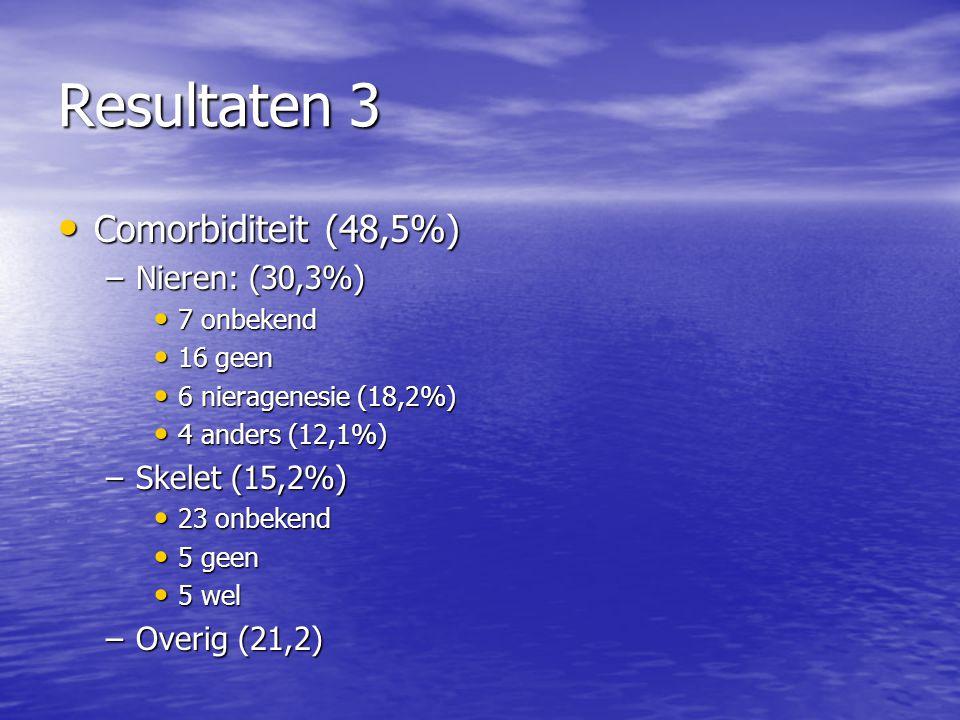 Resultaten 3 Comorbiditeit (48,5%) Comorbiditeit (48,5%) –Nieren: (30,3%) 7 onbekend 7 onbekend 16 geen 16 geen 6 nieragenesie (18,2%) 6 nieragenesie