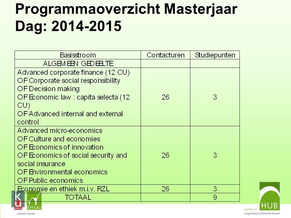 VLEKHO-HONIM Programmaoverzicht Masterjaar Dag: 2014-2015