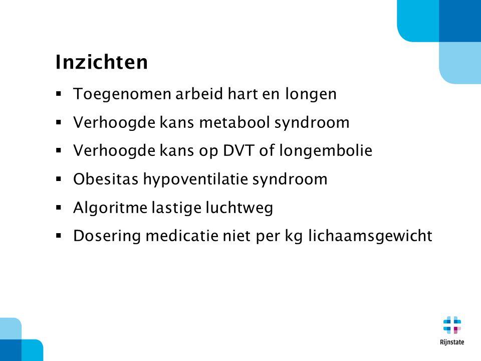 Inzichten  Toegenomen arbeid hart en longen  Verhoogde kans metabool syndroom  Verhoogde kans op DVT of longembolie  Obesitas hypoventilatie syndr