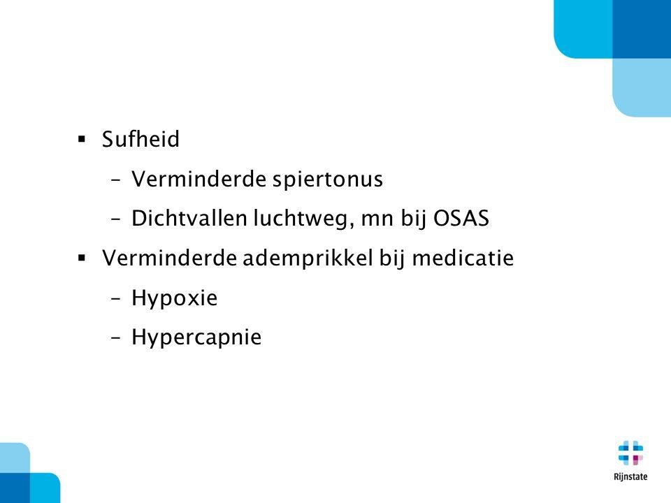  Sufheid –Verminderde spiertonus –Dichtvallen luchtweg, mn bij OSAS  Verminderde ademprikkel bij medicatie –Hypoxie –Hypercapnie