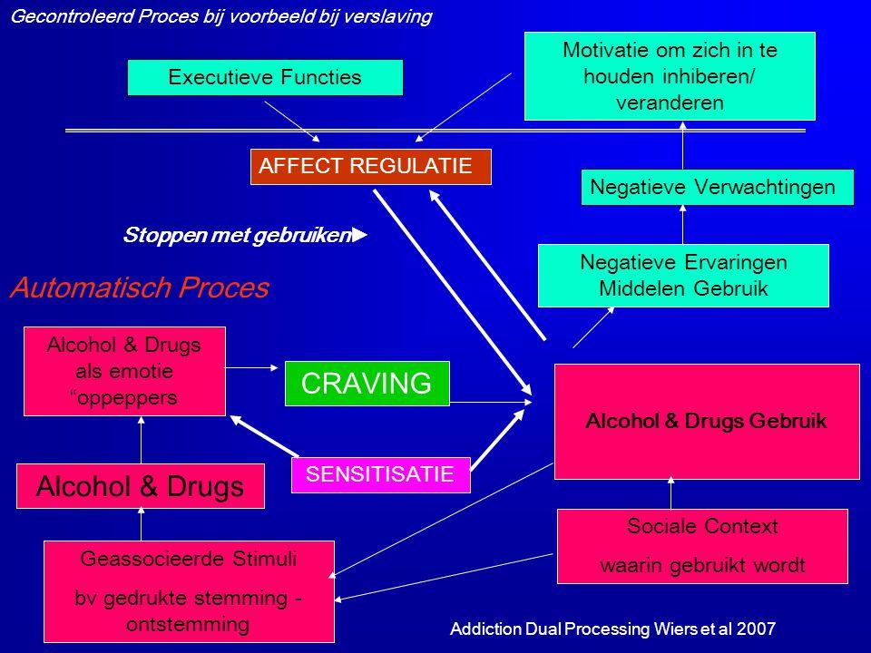 """Alcohol & Drugs als emotie """" oppeppers Gecontroleerd Proces bij voorbeeld bij verslaving Executieve Functies Automatisch Proces Alcohol & Drugs AFFECT"""