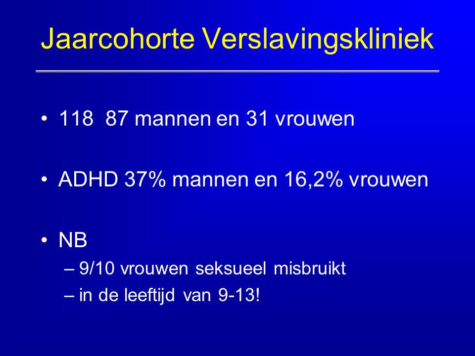DANK VOOR UW AANDACHT p.vanwijngaarden@dimence.nl r.vanderGaag@psy.umcn.nl