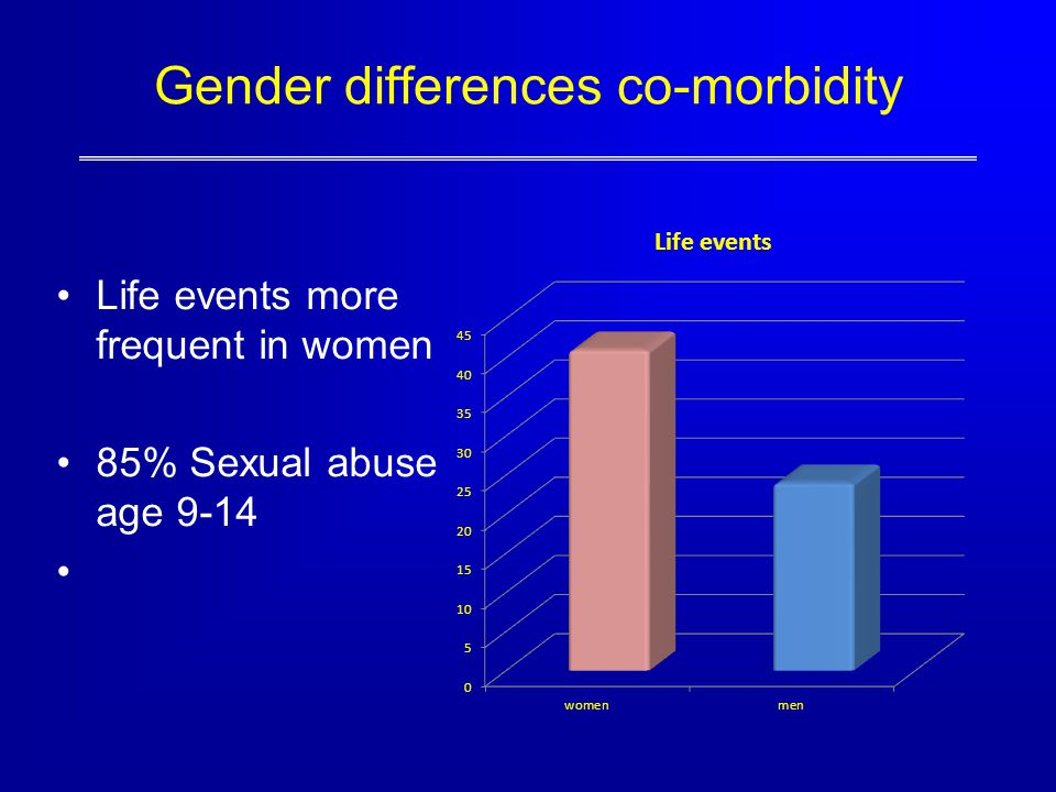 Life events more frequent in women 85% Sexual abuse age 9-14