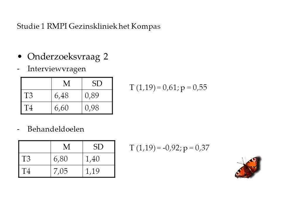 Studie 1 RMPI Gezinskliniek het Kompas Onderzoeksvraag 2 -Interviewvragen T (1,19) = 0,61; p = 0,55 -Behandeldoelen T (1,19) = -0,92; p = 0,37 MSD T36,480,89 T46,600,98 MSD T36,801,40 T47,051,19