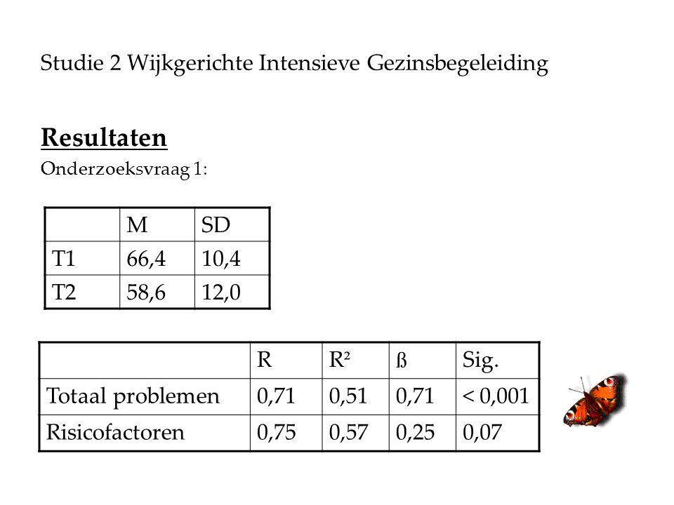 Studie 2 Wijkgerichte Intensieve Gezinsbegeleiding Resultaten Onderzoeksvraag 1: MSD T166,410,4 T258,612,0 RR²R² ß Sig.