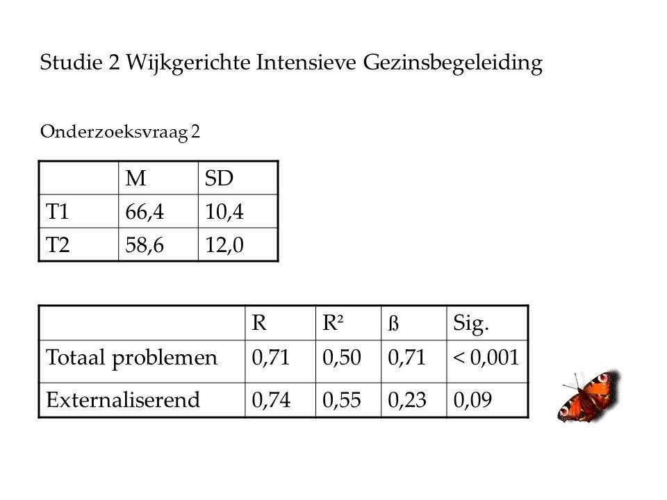 Studie 2 Wijkgerichte Intensieve Gezinsbegeleiding Onderzoeksvraag 2 MSD T166,410,4 T258,612,0 RR²R² ß Sig.