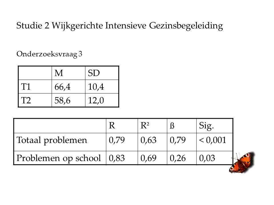 Studie 2 Wijkgerichte Intensieve Gezinsbegeleiding Onderzoeksvraag 3 MSD T166,410,4 T258,612,0 RR²R² ß Sig.