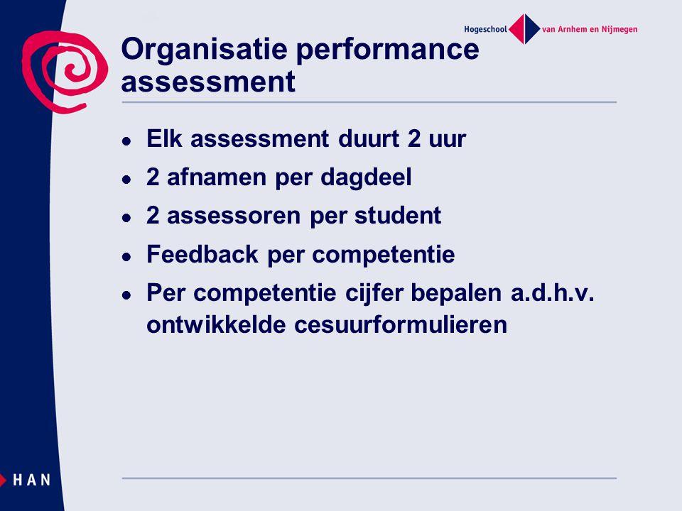 Organisatie performance assessment Elk assessment duurt 2 uur 2 afnamen per dagdeel 2 assessoren per student Feedback per competentie Per competentie