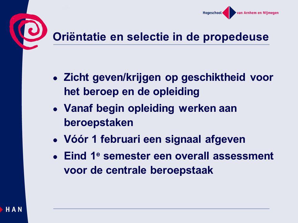 Oriëntatie en selectie in de propedeuse Zicht geven/krijgen op geschiktheid voor het beroep en de opleiding Vanaf begin opleiding werken aan beroepsta