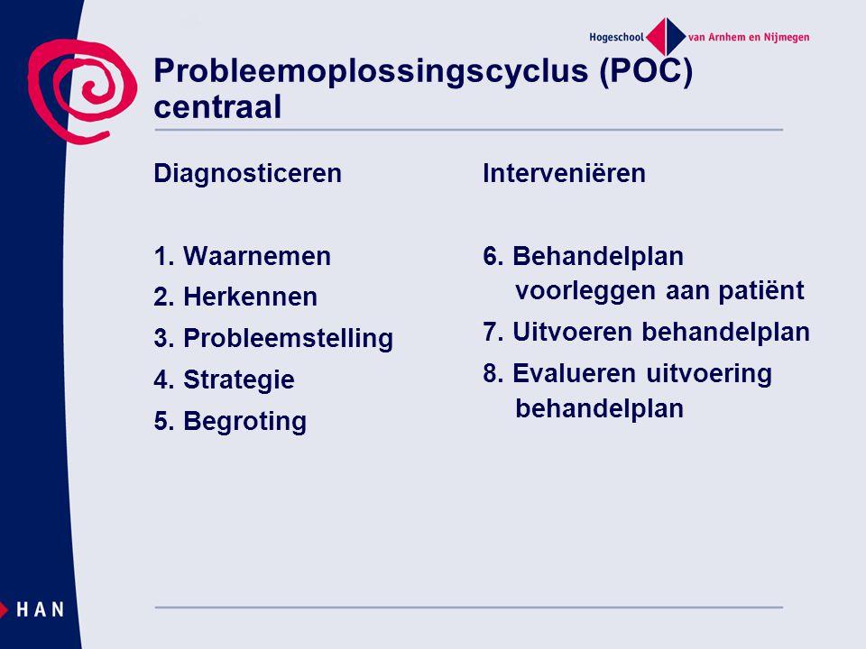 Probleemoplossingscyclus (POC) centraal Diagnosticeren 1. Waarnemen 2. Herkennen 3. Probleemstelling 4. Strategie 5. Begroting Interveniëren 6. Behand