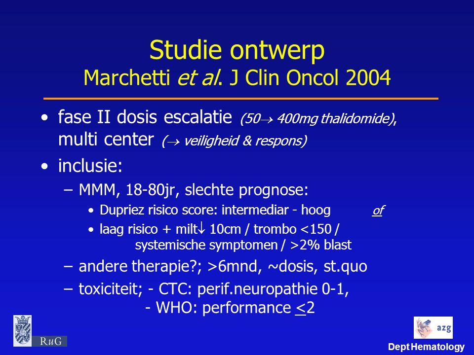 Dept Hematology Studie ontwerp Marchetti et al. J Clin Oncol 2004 fase II dosis escalatie (50  400mg thalidomide), multi center (  veiligheid & resp