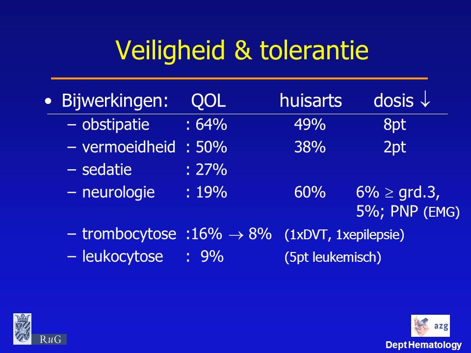 Dept Hematology Veiligheid & tolerantie Bijwerkingen: QOLhuisartsdosis  –obstipatie: 64% 49% 8pt –vermoeidheid: 50% 38% 2pt –sedatie: 27% –neurologie