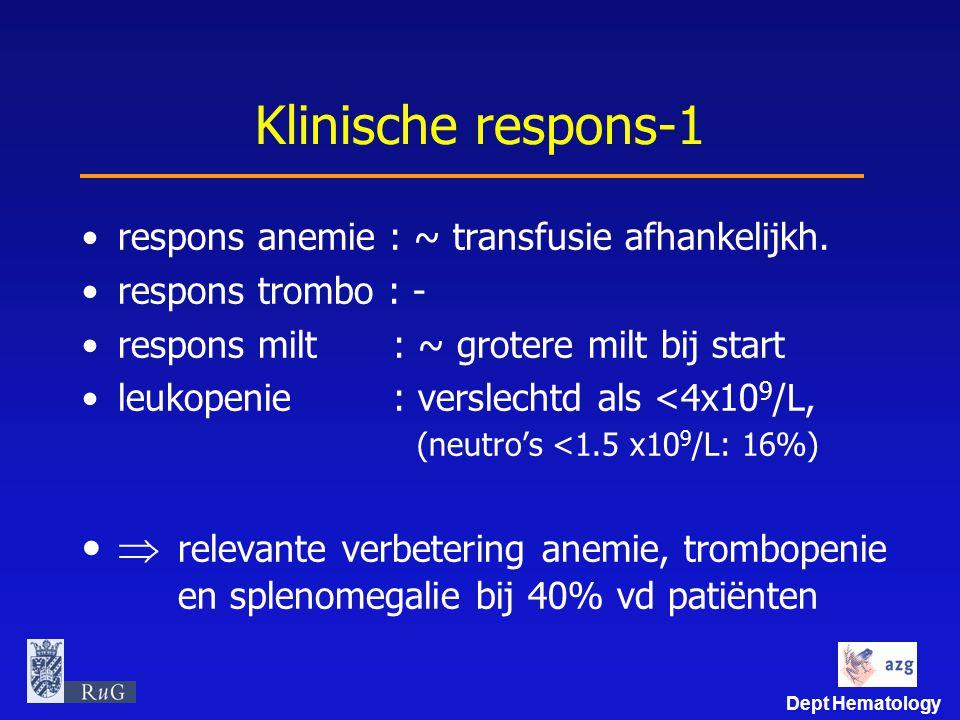 Dept Hematology Klinische respons-1 respons anemie : ~ transfusie afhankelijkh. respons trombo : - respons milt : ~ grotere milt bij start leukopenie