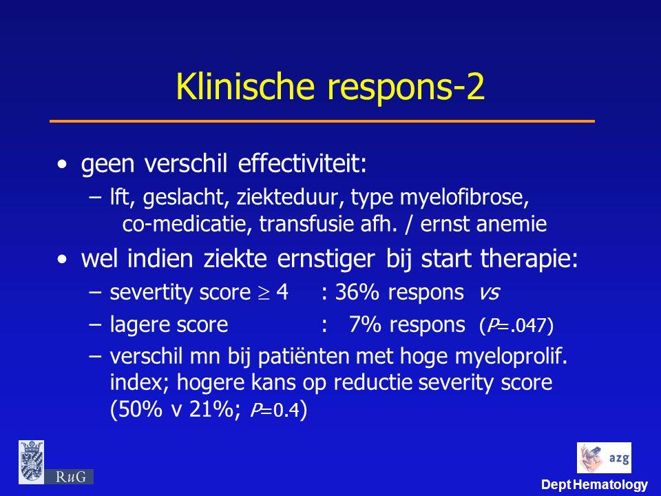Dept Hematology Klinische respons-2 geen verschil effectiviteit: –lft, geslacht, ziekteduur, type myelofibrose, co-medicatie, transfusie afh. / ernst