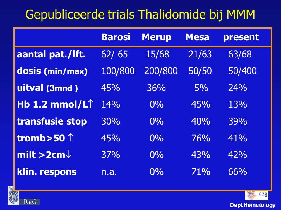 Dept Hematology Gepubliceerde trials Thalidomide bij MMM Barosi Merup Mesa present aantal pat./lft.62/ 65 15/68 21/63 63/68 dosis (min/max) 100/800 20