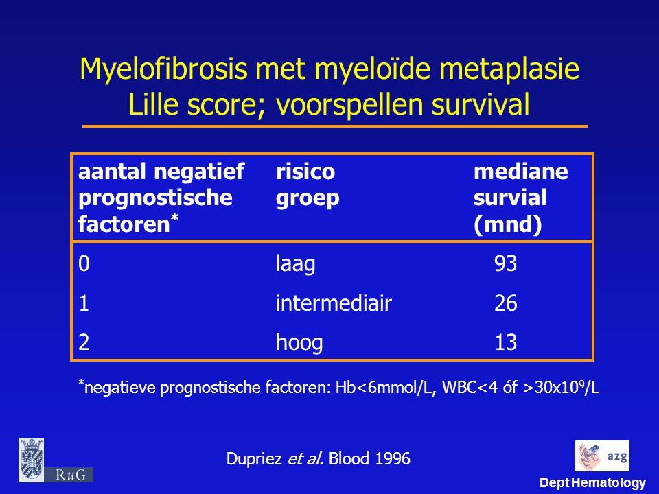 Dept Hematology Myelofibrosis met myeloïde metaplasie Lille score; voorspellen survival aantal negatiefrisicomediane prognostischegroepsurvial factore