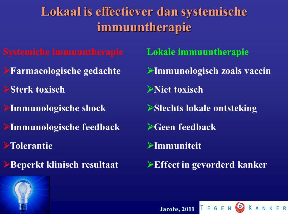 Jacobs, 2011 Systemiche immuuntherapie  Lokale immuuntherapie  Lokaal is effectiever dan systemische immuuntherapie   Beperkt klinisch resultaat 