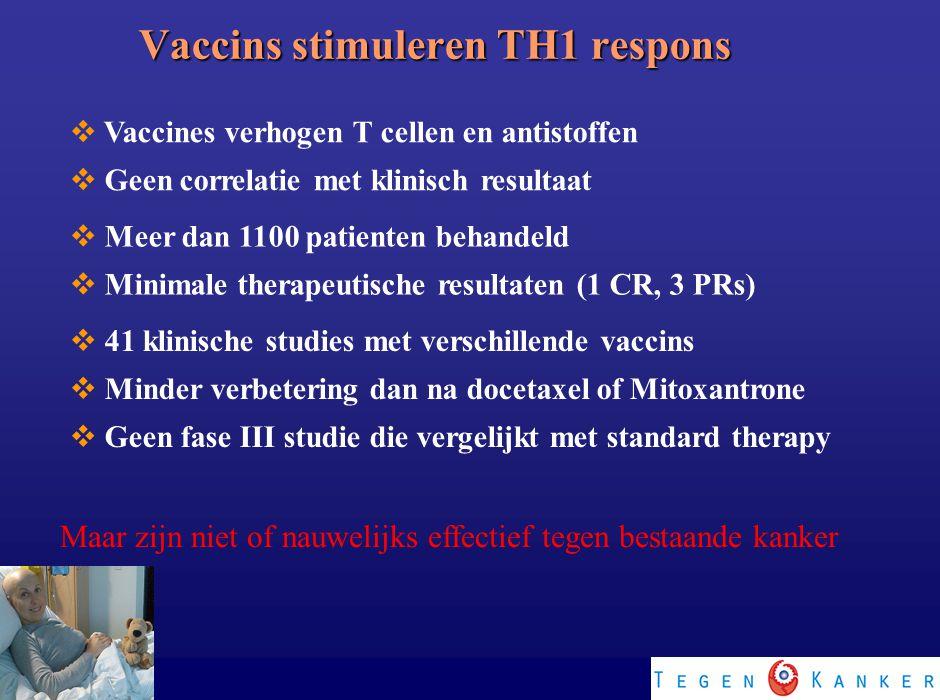  41 klinische studies met verschillende vaccins  Minder verbetering dan na docetaxel of Mitoxantrone  Geen fase III studie die vergelijkt met stand
