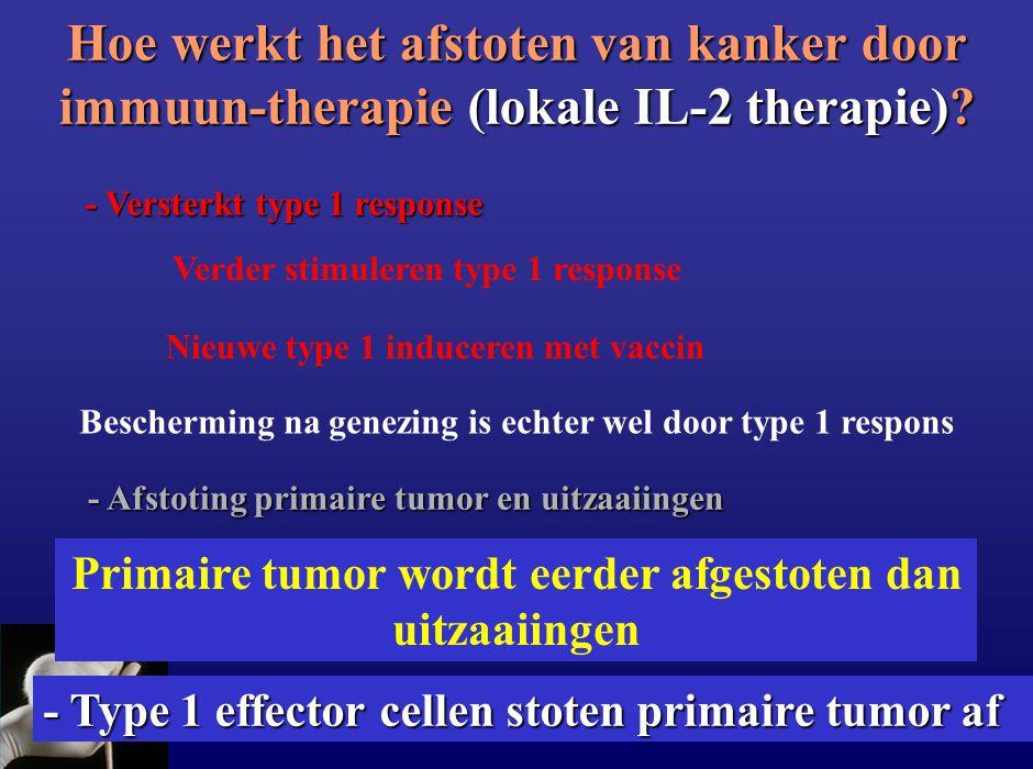 40 Hoe werkt het afstoten van kanker door immuun-therapie (lokale IL-2 therapie)? - Type 1 effector cellen stoten primaire tumor af - Versterkt type 1