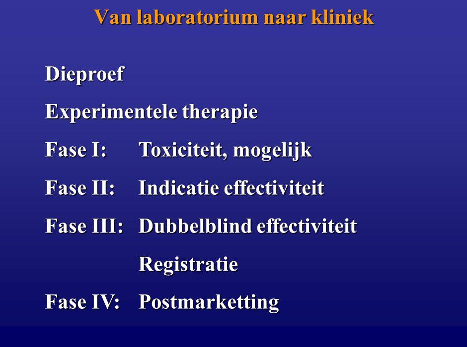 Van laboratorium naar kliniek Dieproef Experimentele therapie Fase I: Toxiciteit, mogelijk Fase II: Indicatie effectiviteit Fase III: Dubbelblind effe