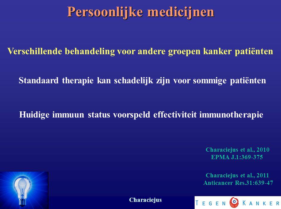 Characiejus Characiejus et al., 2010 EPMA J.1:369-375 Characiejus et al., 2011 Anticancer Res.31:639-47 Verschillende behandeling voor andere groepen