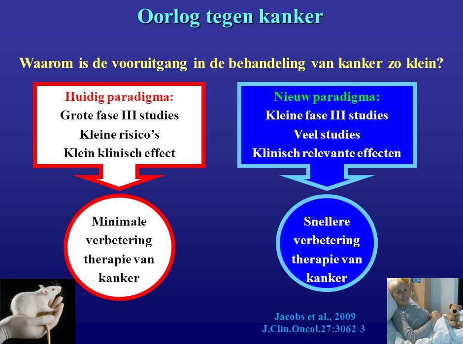 Jacobs et al., 2009 J.Clin.Oncol.27:3062-3 Huidig paradigma: Grote fase III studies Kleine risico's Klein klinisch effect Minimale verbetering therapi