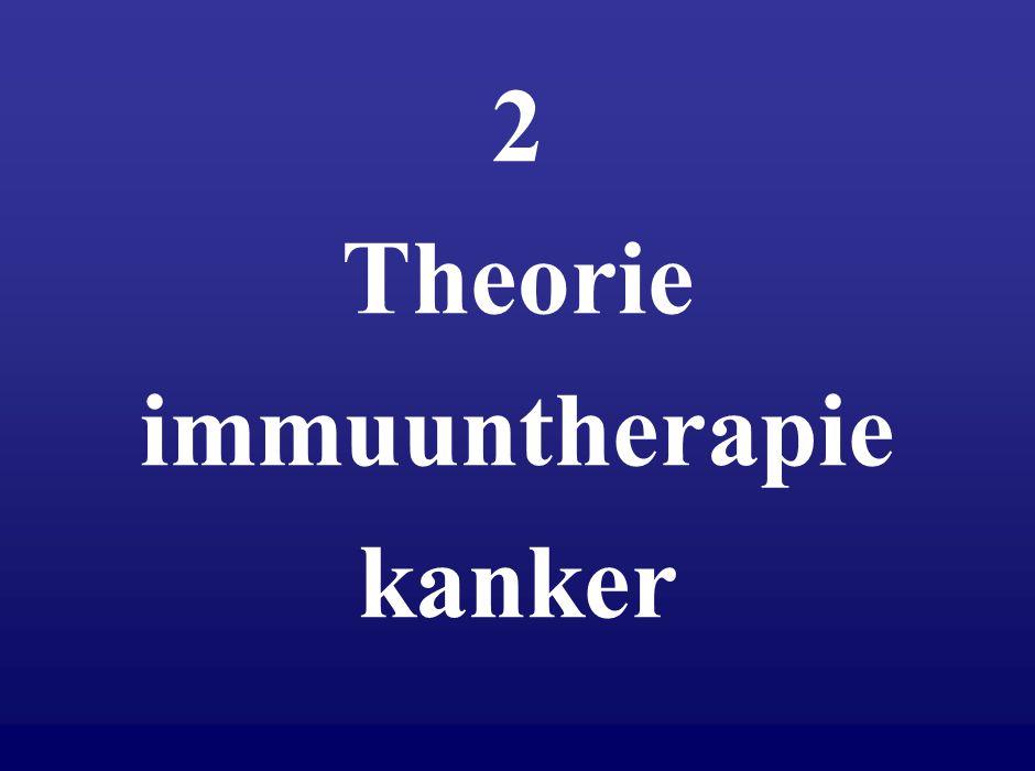 2 Theorie immuuntherapie kanker