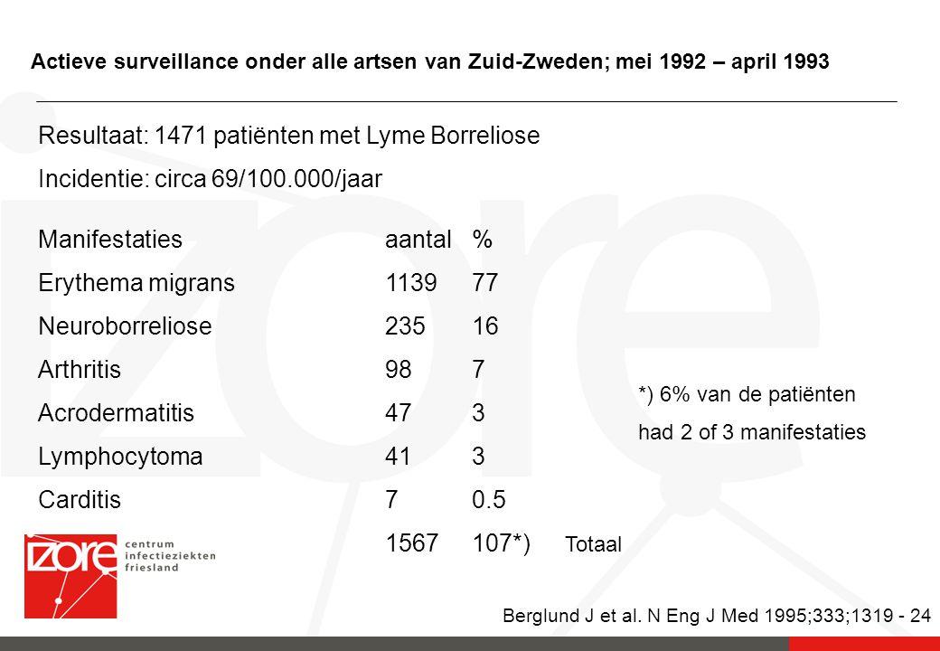 Actieve surveillance onder alle artsen van Zuid-Zweden; mei 1992 – april 1993 Resultaat: 1471 patiënten met Lyme Borreliose Incidentie: circa 69/100.0