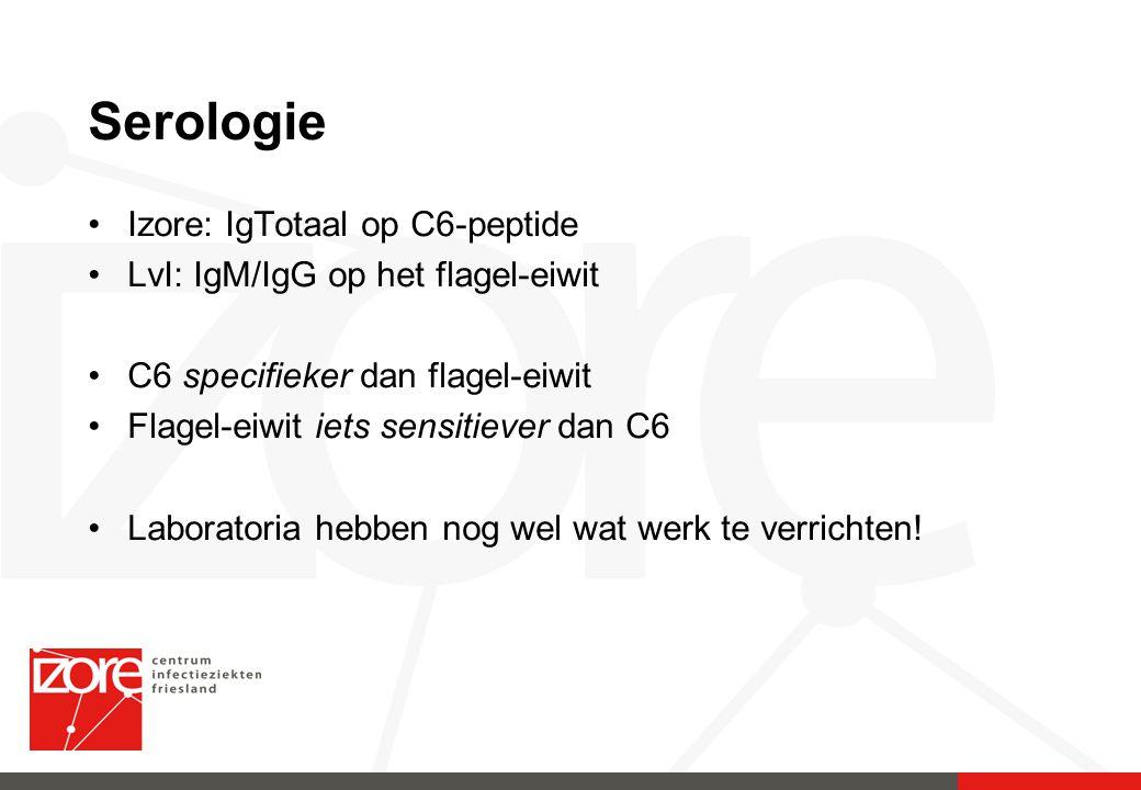 Serologie Izore: IgTotaal op C6-peptide LvI: IgM/IgG op het flagel-eiwit C6 specifieker dan flagel-eiwit Flagel-eiwit iets sensitiever dan C6 Laborato