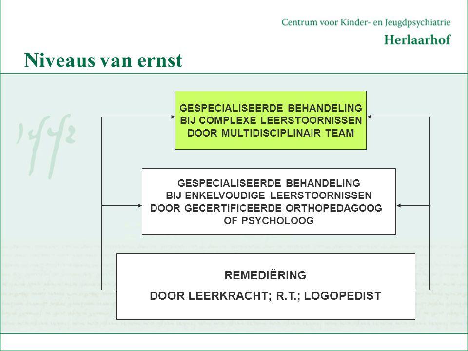 Niveaus van ernst REMEDIËRING DOOR LEERKRACHT; R.T.; LOGOPEDIST GESPECIALISEERDE BEHANDELING BIJ ENKELVOUDIGE LEERSTOORNISSEN DOOR GECERTIFICEERDE ORT