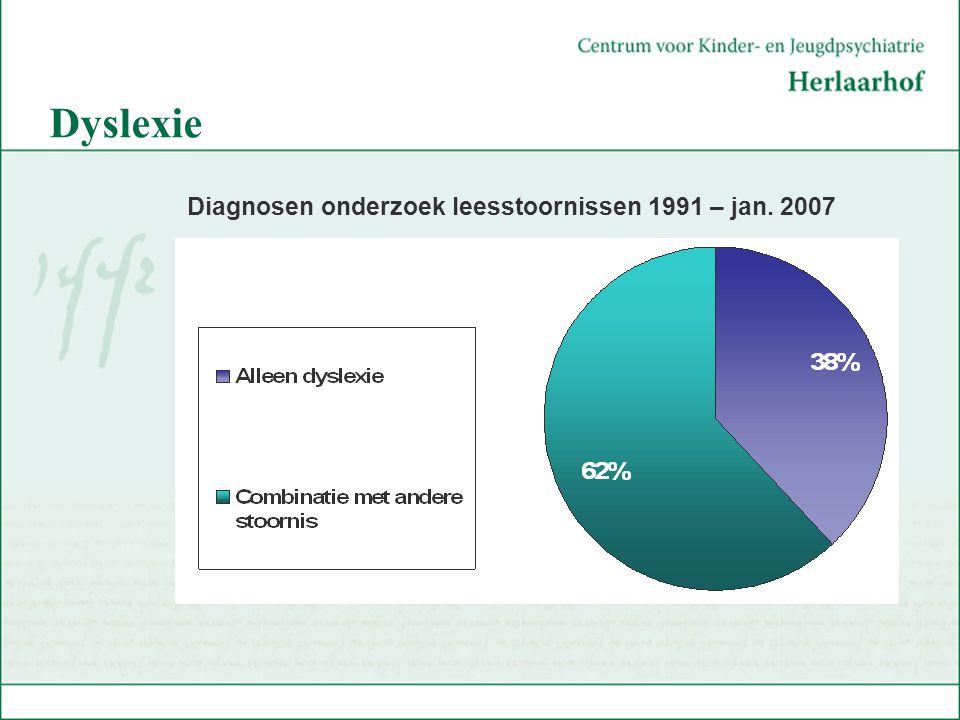 Dyslexie Diagnosen onderzoek leesstoornissen 1991 – jan. 2007