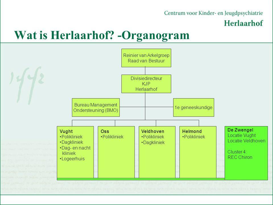 Wat is Herlaarhof? -Organogram Bureau Management Ondersteuning (BMO) 1e geneeskundige Reinier van Arkelgroep Raad van Bestuur Divisiedirecteur KJP Her
