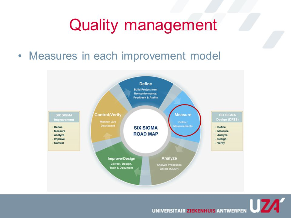 Quality management Measures in each improvement model