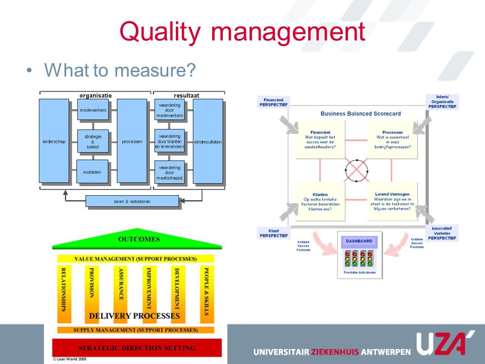 Quality management What to measure?