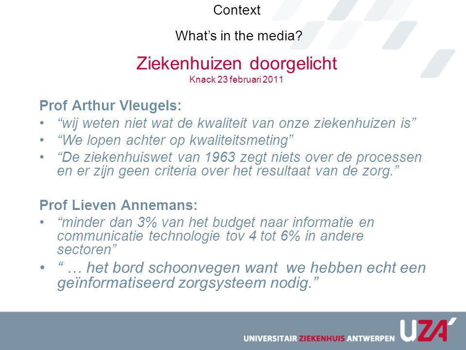 Indicatoren mbt de kwaliteit van de verpleegkundige activiteit 3 maart 2011 Brussel Federale Raad voor de kwaliteit van de verpleegkundige activiteit: –Pijn –Decubitus –Fixatie –Ondervoeding Context What's in the media?