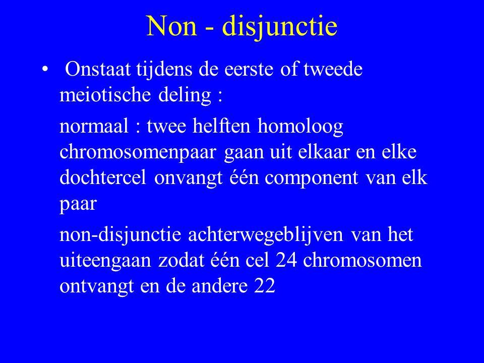 Non - disjunctie Onstaat tijdens de eerste of tweede meiotische deling : normaal : twee helften homoloog chromosomenpaar gaan uit elkaar en elke dochtercel onvangt één component van elk paar non-disjunctie achterwegeblijven van het uiteengaan zodat één cel 24 chromosomen ontvangt en de andere 22