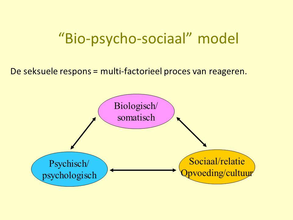 """""""Bio-psycho-sociaal"""" model De seksuele respons = multi-factorieel proces van reageren. Biologisch/ somatisch Sociaal/relatie Opvoeding/cultuur Psychis"""