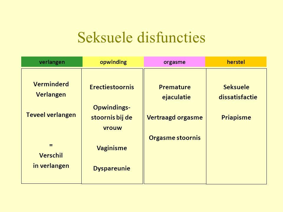 Seksuele disfuncties Verminderd Verlangen Teveel verlangen = Verschil in verlangen verlangenopwindingherstelorgasme Erectiestoornis Opwindings- stoorn