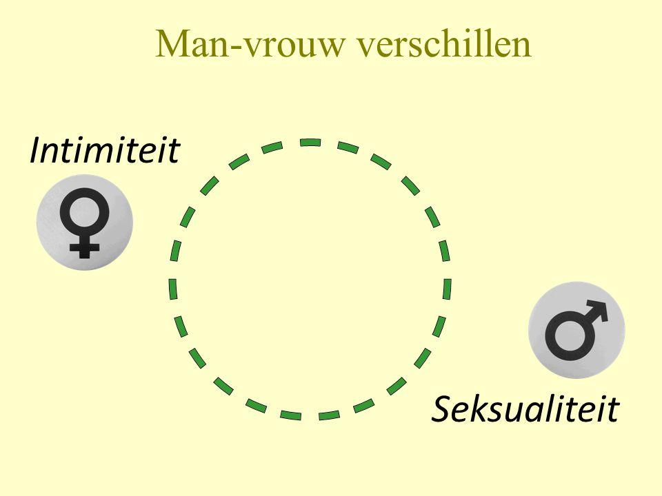 Intimiteit & Seksualiteit Intimiteit Seksualiteit Man-vrouw verschillen