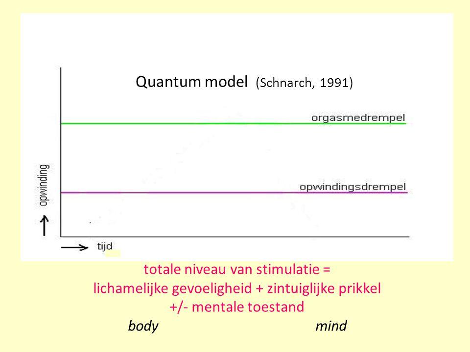 Quantum model (Schnarch, 1991) totale niveau van stimulatie = lichamelijke gevoeligheid + zintuiglijke prikkel +/- mentale toestand bodymind