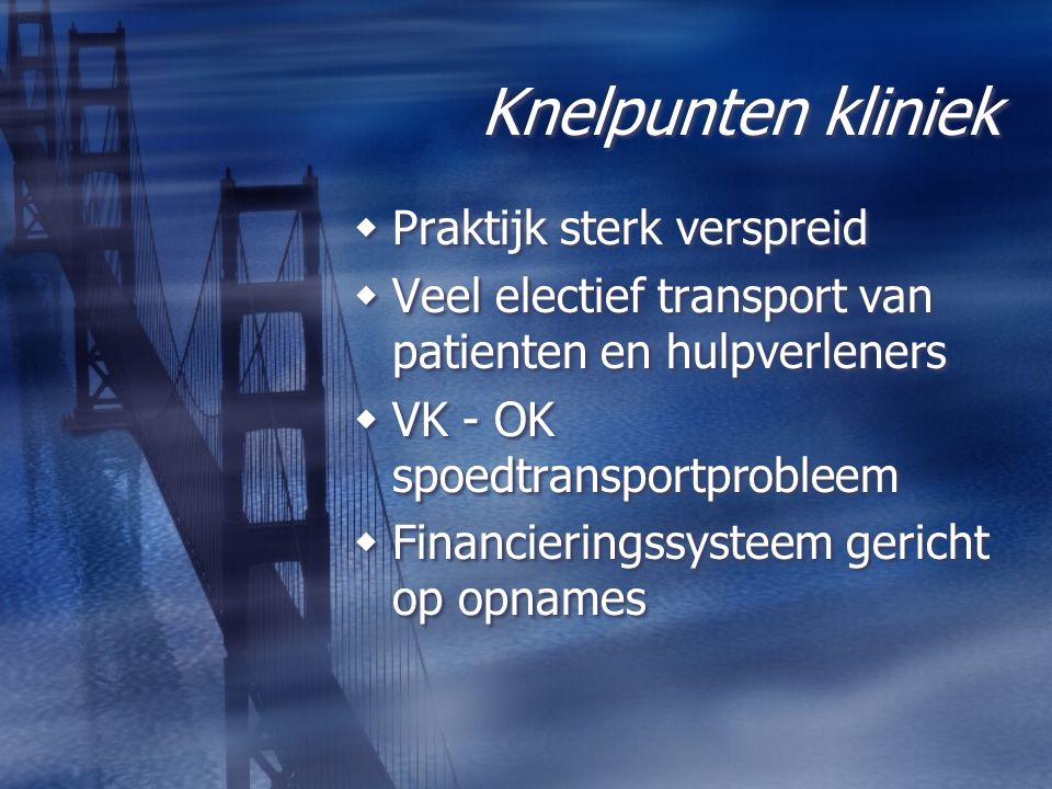 Knelpunten kliniek  Praktijk sterk verspreid  Veel electief transport van patienten en hulpverleners  VK - OK spoedtransportprobleem  Financiering