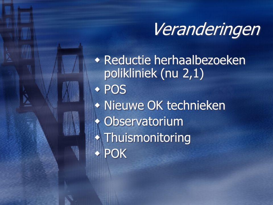Veranderingen  Reductie herhaalbezoeken polikliniek (nu 2,1)  POS  Nieuwe OK technieken  Observatorium  Thuismonitoring  POK  Reductie herhaalb
