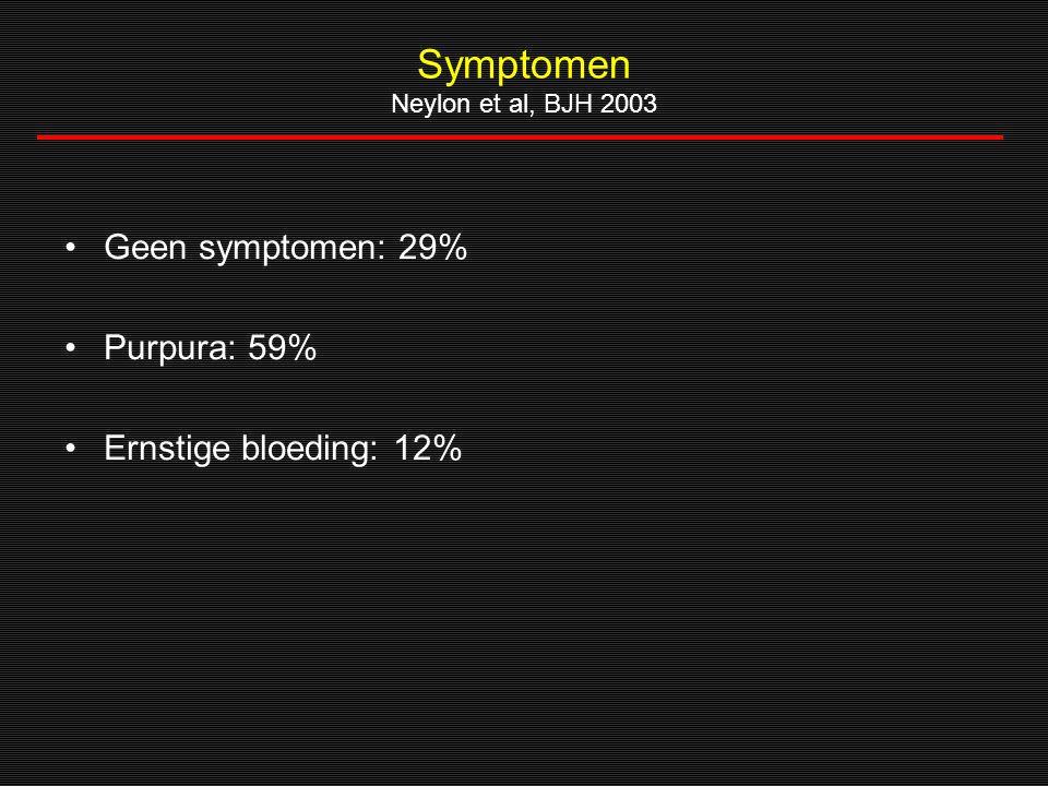 Rituximab bij ITP n=12n=25n=20n=57 splenectomy n=12