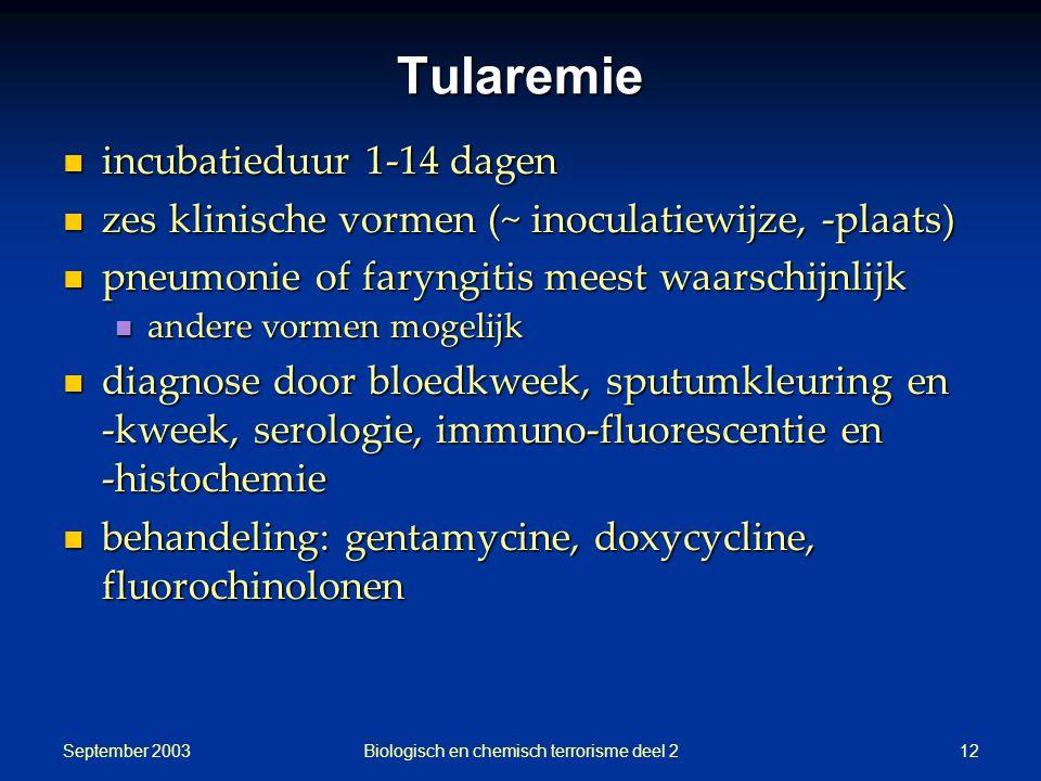 13 Tularemie typisch beeld typisch beeld homogene verdichtingen homogene verdichtingen ipsilaterale hilaire lymfeklieren ipsilaterale hilaire lymfeklieren holtevorming holtevorming