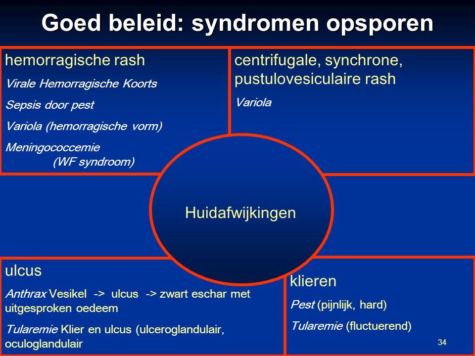 34 ulcus Anthrax Vesikel -> ulcus -> zwart eschar met uitgesproken oedeem Tularemie Klier en ulcus (ulceroglandulair, oculoglandulair klieren Pest (pijnlijk, hard) Tularemie (fluctuerend) Goed beleid: syndromen opsporen hemorragische rash Virale Hemorragische Koorts Sepsis door pest Variola (hemorragische vorm) Meningococcemie (WF syndroom) centrifugale, synchrone, pustulovesiculaire rash Variola Huidafwijkingen