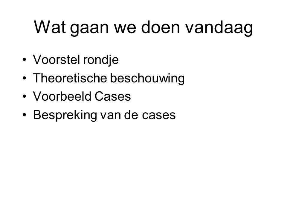 Wat gaan we doen vandaag Voorstel rondje Theoretische beschouwing Voorbeeld Cases Bespreking van de cases
