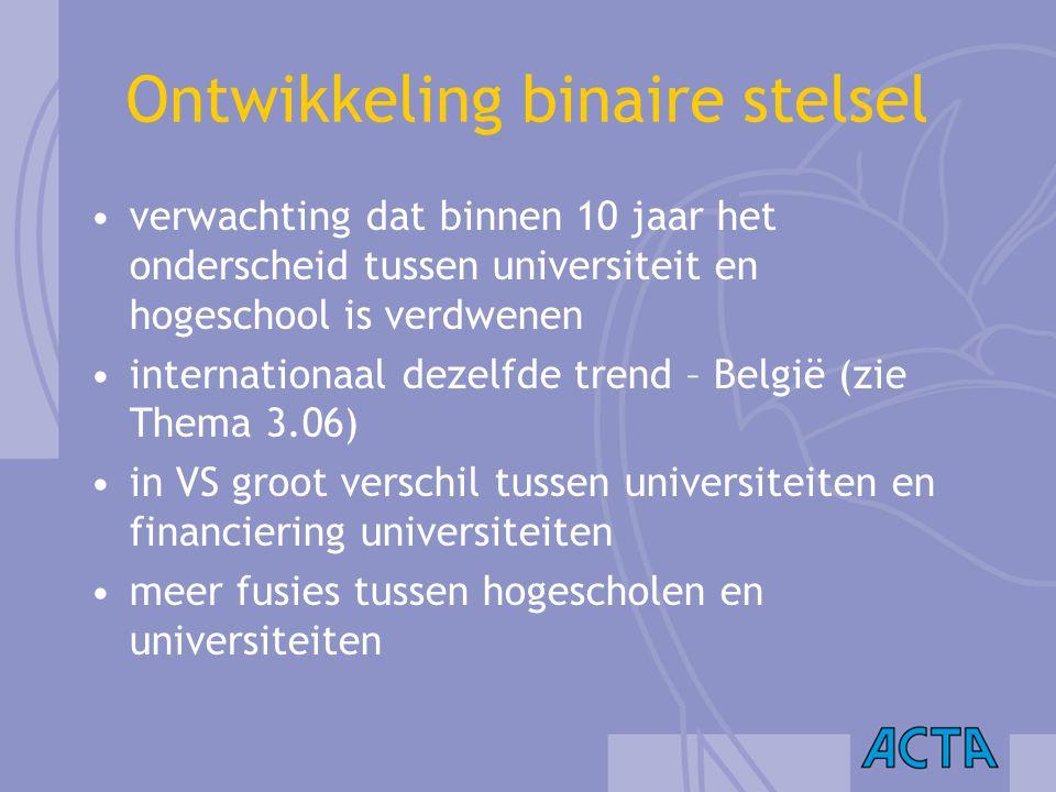 Ontwikkeling binaire stelsel verwachting dat binnen 10 jaar het onderscheid tussen universiteit en hogeschool is verdwenen internationaal dezelfde tre