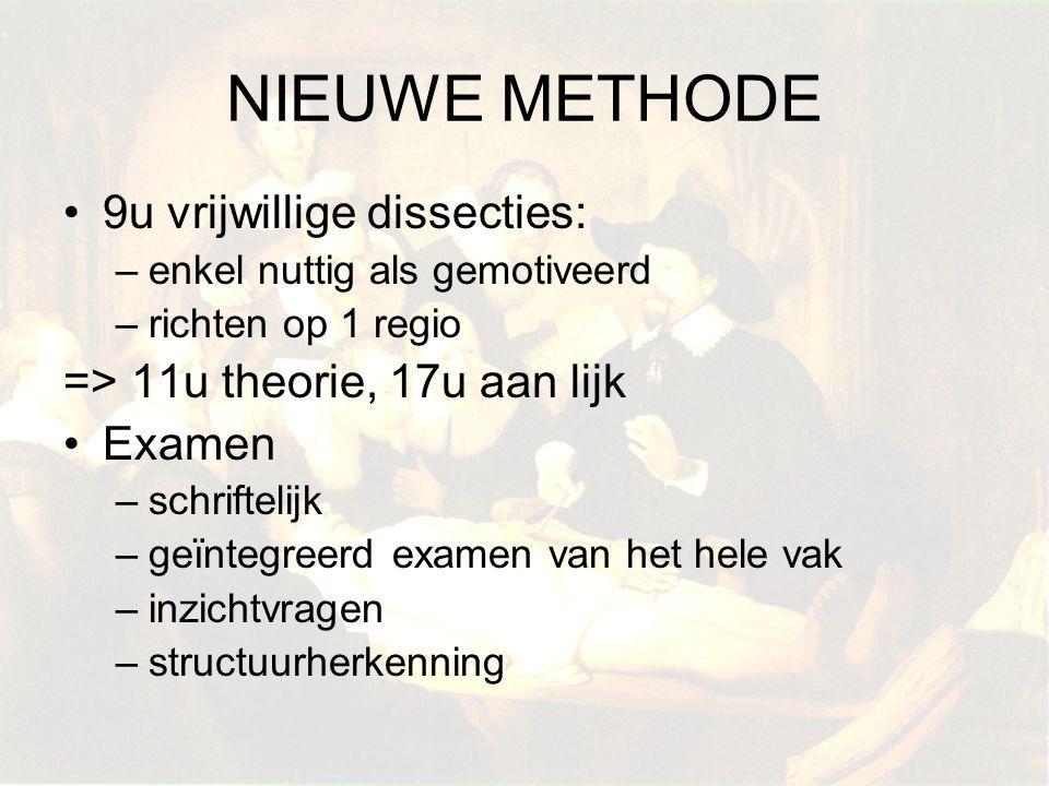 NIEUWE METHODE 9u vrijwillige dissecties: –enkel nuttig als gemotiveerd –richten op 1 regio => 11u theorie, 17u aan lijk Examen –schriftelijk –geïnteg