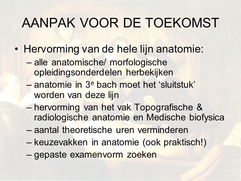 AANPAK VOOR DE TOEKOMST Hervorming van de hele lijn anatomie: –alle anatomische/ morfologische opleidingsonderdelen herbekijken –anatomie in 3 e bach